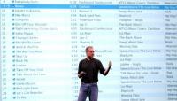 Fin de una era musical: Apple dará de baja iTunes