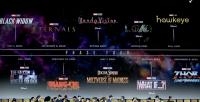 Disney retrasó los estrenos de todas las películas de Marvel Studios de 2022